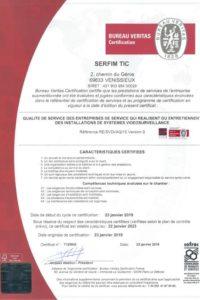 Certificat SVDI